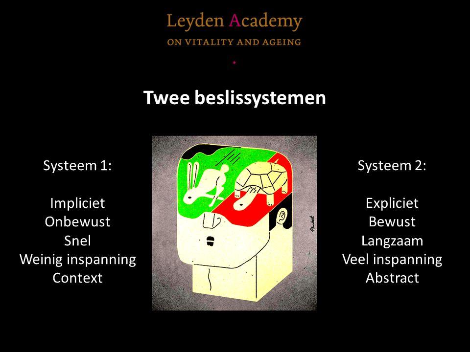 Twee beslissystemen Systeem 1: Impliciet Onbewust Snel Weinig inspanning Context Systeem 2: Expliciet Bewust Langzaam Veel inspanning Abstract