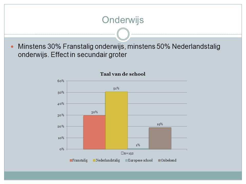 Onderwijs Minstens 30% Franstalig onderwijs, minstens 50% Nederlandstalig onderwijs.