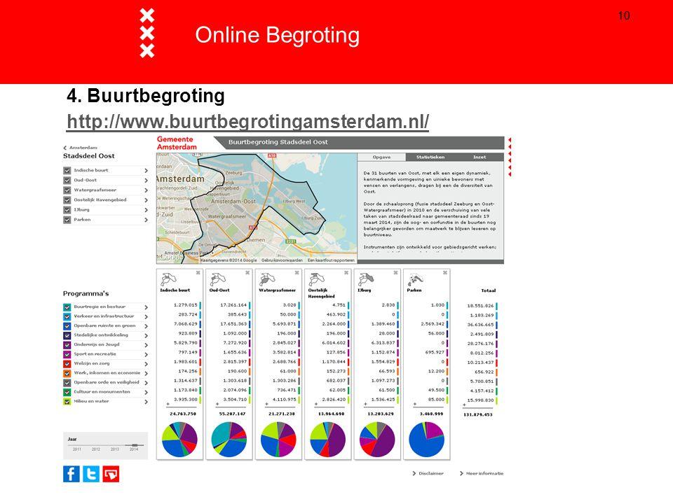 10 4. Buurtbegroting http://www.buurtbegrotingamsterdam.nl/ Online Begroting
