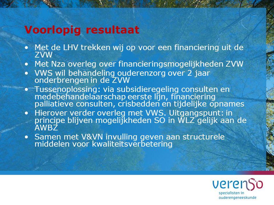 Voorlopig resultaat Met de LHV trekken wij op voor een financiering uit de ZVW Met Nza overleg over financieringsmogelijkheden ZVW VWS wil behandeling