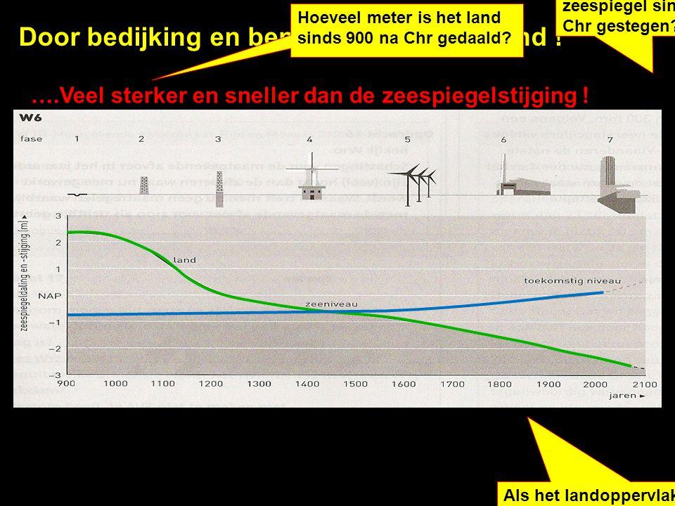 Door bedijking en bemaling daalt ons land ! ….Veel sterker en sneller dan de zeespiegelstijging ! Hoeveel meter is het land sinds 900 na Chr gedaald?