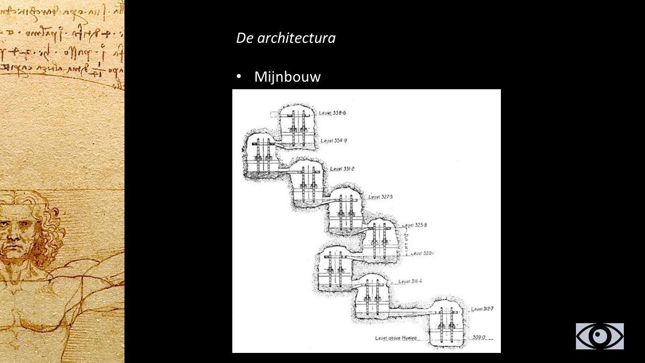 De architectura Mijnbouw