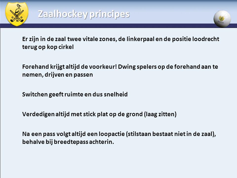 Zaalhockey principes Er zijn in de zaal twee vitale zones, de linkerpaal en de positie loodrecht terug op kop cirkel Forehand krijgt altijd de voorkeu