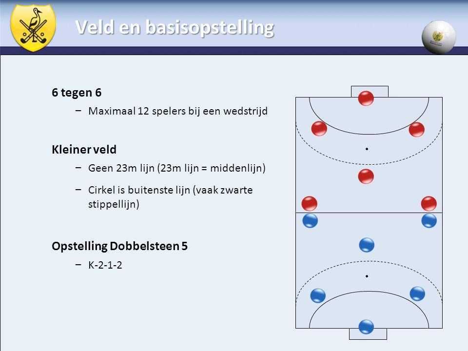 Veld en basisopstelling 6 tegen 6 – Maximaal 12 spelers bij een wedstrijd Kleiner veld – Geen 23m lijn (23m lijn = middenlijn) – Cirkel is buitenste l