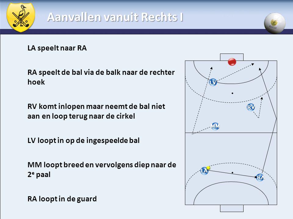 Aanvallen vanuit Rechts I LA speelt naar RA RA speelt de bal via de balk naar de rechter hoek RV komt inlopen maar neemt de bal niet aan en loop terug