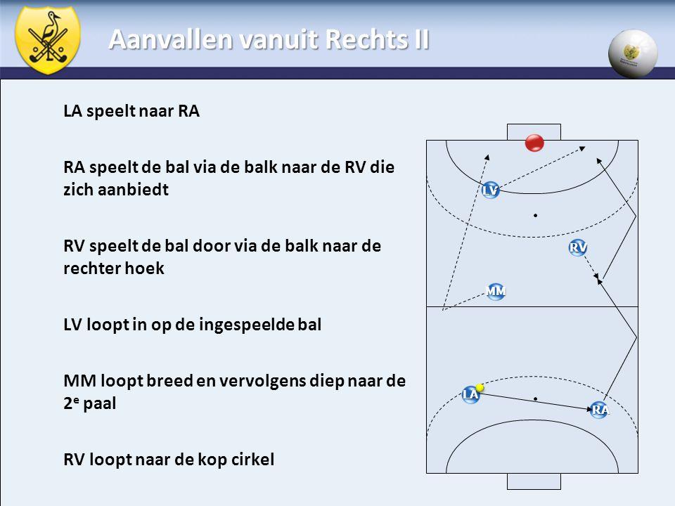 Aanvallen vanuit Rechts II LA speelt naar RA RA speelt de bal via de balk naar de RV die zich aanbiedt RV speelt de bal door via de balk naar de recht