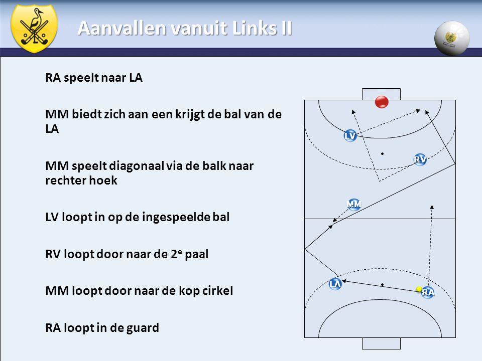 Aanvallen vanuit Links II RA speelt naar LA MM biedt zich aan een krijgt de bal van de LA MM speelt diagonaal via de balk naar rechter hoek LV loopt i