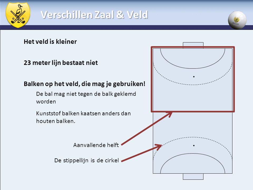 Verschillen Zaal & Veld Het veld is kleiner 23 meter lijn bestaat niet Balken op het veld, die mag je gebruiken! De bal mag niet tegen de balk geklemd