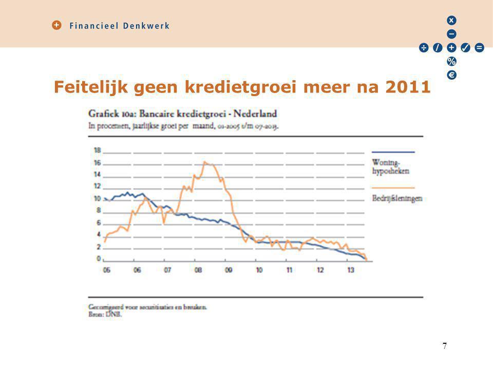 Feitelijk geen kredietgroei meer na 2011 7