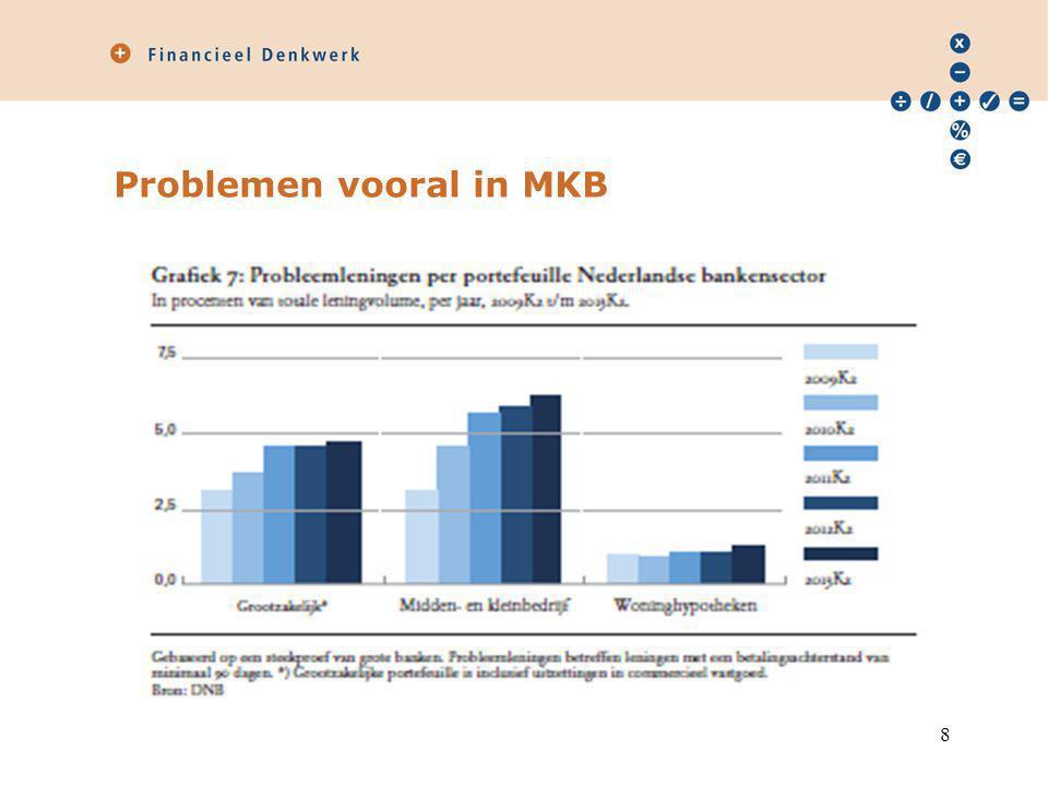 Problemen vooral in MKB 8