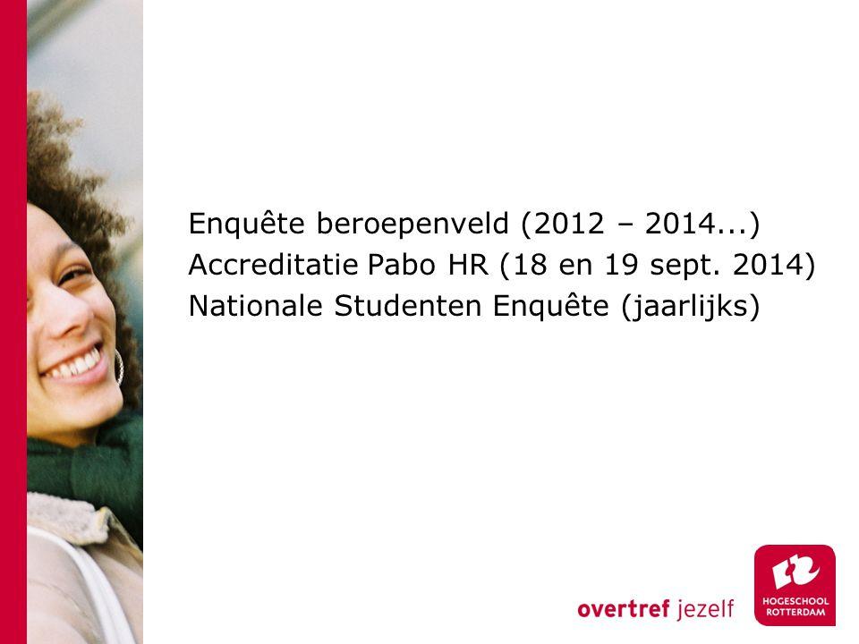 Enquête beroepenveld (2012 – 2014...) Accreditatie Pabo HR (18 en 19 sept. 2014) Nationale Studenten Enquête (jaarlijks)