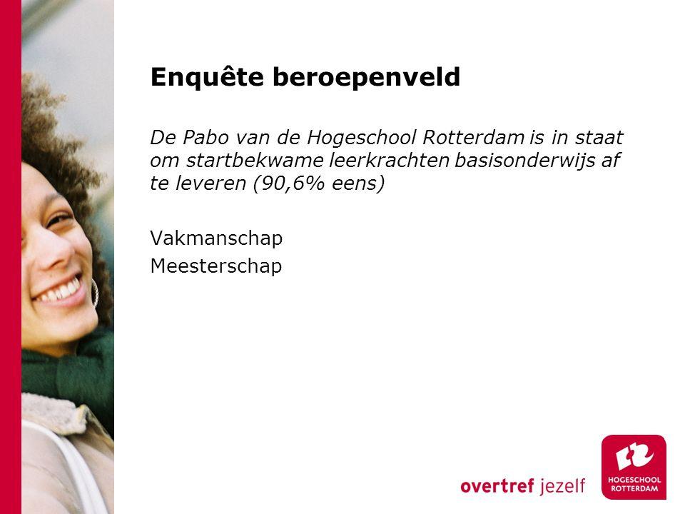 Enquête beroepenveld De Pabo van de Hogeschool Rotterdam is in staat om startbekwame leerkrachten basisonderwijs af te leveren (90,6% eens) Vakmanscha