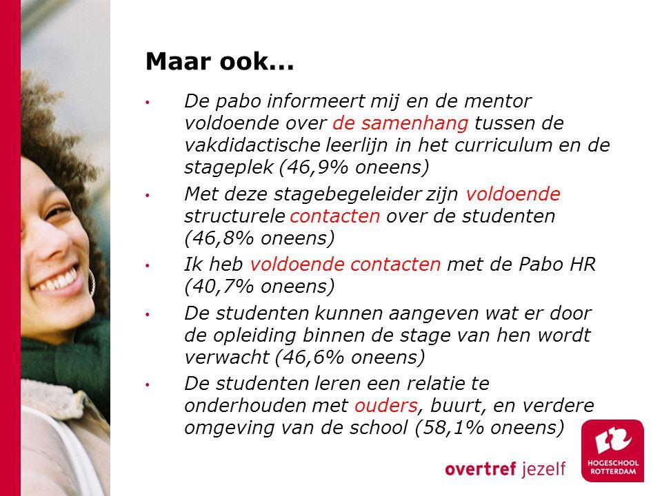 Maar ook... De pabo informeert mij en de mentor voldoende over de samenhang tussen de vakdidactische leerlijn in het curriculum en de stageplek (46,9%