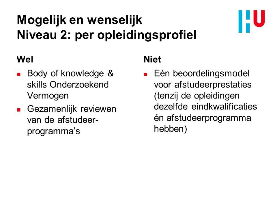 Mogelijk en wenselijk Niveau 2: per opleidingsprofiel Wel n Body of knowledge & skills Onderzoekend Vermogen n Gezamenlijk reviewen van de afstudeer-