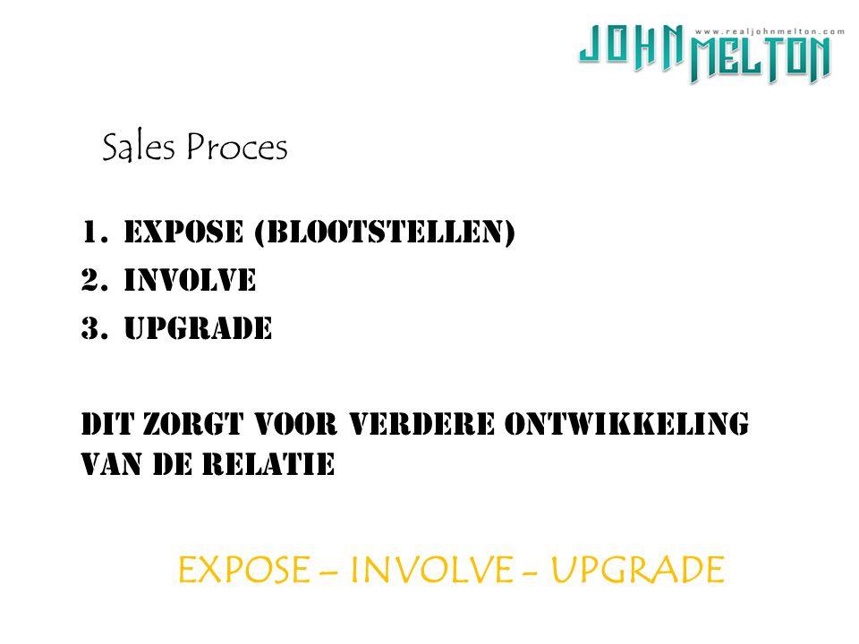 1.EXPOSE (blootstellen) 2.INVOLVE 3.UPGRADE DIT ZORGT VOOR Verdere ontwikkeling van de relatie EXPOSE – INVOLVE - UPGRADE Sales Proces