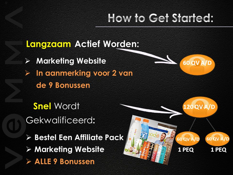 Naam VID Startdatum Affiliate Guide LAUNCH YOUR BUSINESS Bronze Leader Silver Leader Gold Leader Diamond Leader _ _ _ _ _ _ _ _ _ _ NAAMTELEFOON © The Power Circle