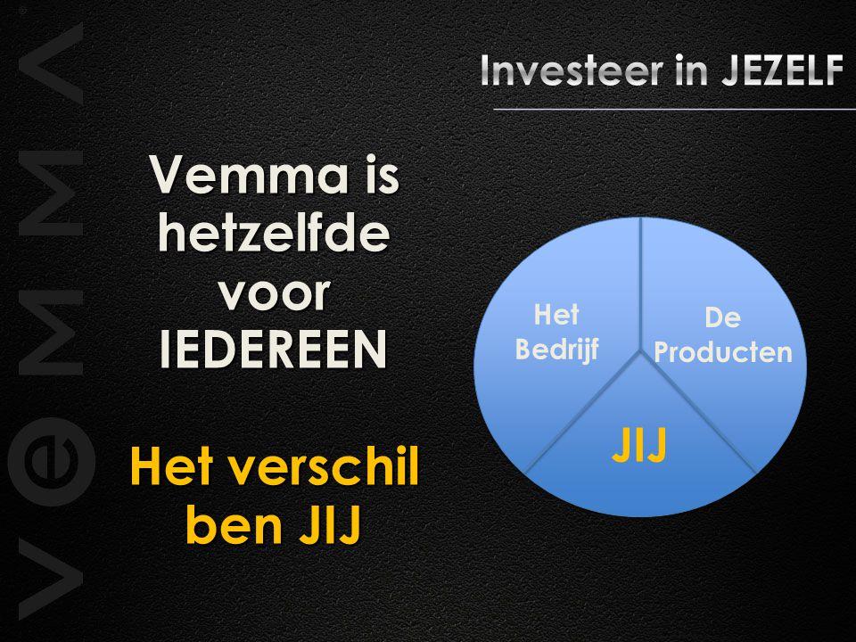 Vemma is hetzelfde voor IEDEREEN Het verschil ben JIJ Het Bedrijf De Producten JIJ