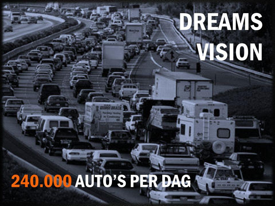 DREAMS VISION 240.000 AUTO'S PER DAG