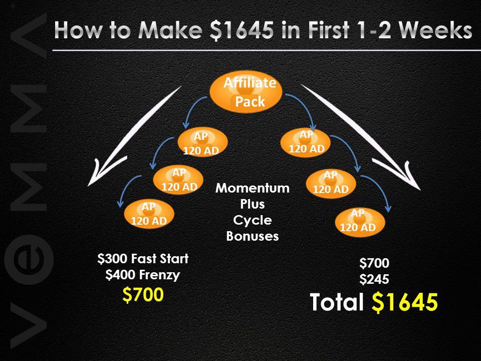 Affiliate Guide SETTING YOUR GOALS 'Setting goals is the first step in turning the invisible into the visible' ~ Tony Robbins _________________QV Persoonlijke Doelen Financiele DoelenZakelijke Doelen 30 DAGEN - RANK __________________ 60 DAGEN - RANK __________________ 90 DAGEN - RANK __________________ 30 DAGEN 60 DAGEN 90 DAGEN ___________________________________________ ___________________________________________ ___________________________________________ ___________________________________________ ___________________________________________ ___________________________________________ ___________________________________________ ___________________________________________ ___________________________________________ _ _ _ _,- P/M BLIJVEND INKOMEN _________________ _______ New Customer BonusCustomer Referral ProgramFrenzy Bonus 60 QV = $_ _,- 120 QV = $_ _,- Affiliate Pack = $_ _ _,- Automatische Levering _ _ _ QV Aantal Klanten ____ Totaal Klantenvolume_ _ _ QV GRATIS PRODUCT 3 x 120$_ _ _,- 3 x Affiliate Pack $_ _ _,- KORTE TERMIJN