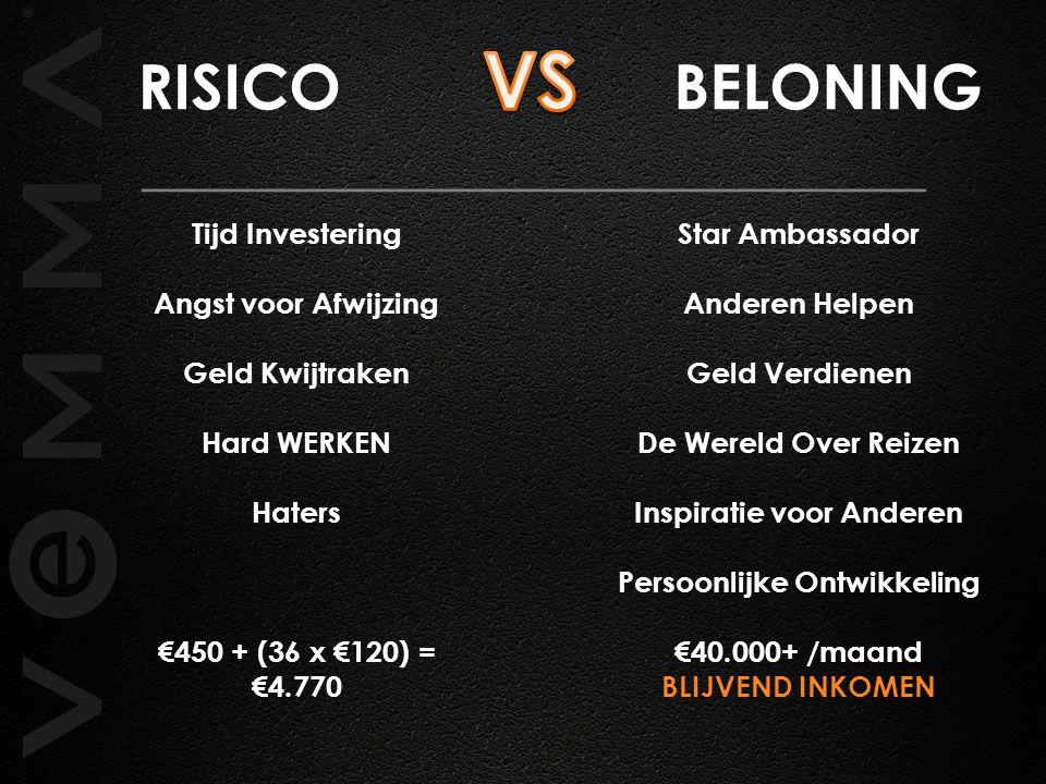 RISICO BELONING _________________________ Tijd Investering Angst voor Afwijzing Geld Kwijtraken Hard WERKEN Haters €450 + (36 x €120) = €4.770 Star Am