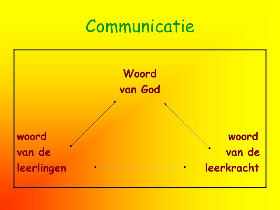 Communicatie Woord van God woord van de leerlingen leerkracht