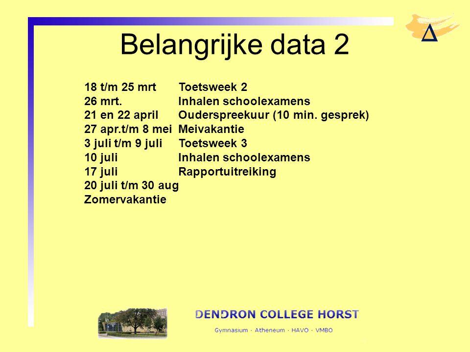 Belangrijke data 2 18 t/m 25 mrtToetsweek 2 26 mrt.Inhalen schoolexamens 21 en 22 aprilOuderspreekuur (10 min. gesprek) 27 apr.t/m 8 meiMeivakantie 3