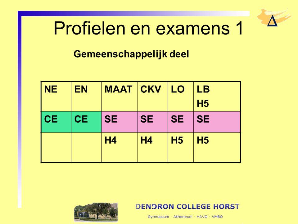 Profielen en examens 1 Gemeenschappelijk deel NEENMAATCKVLOLB H5 CE SE H4 H5