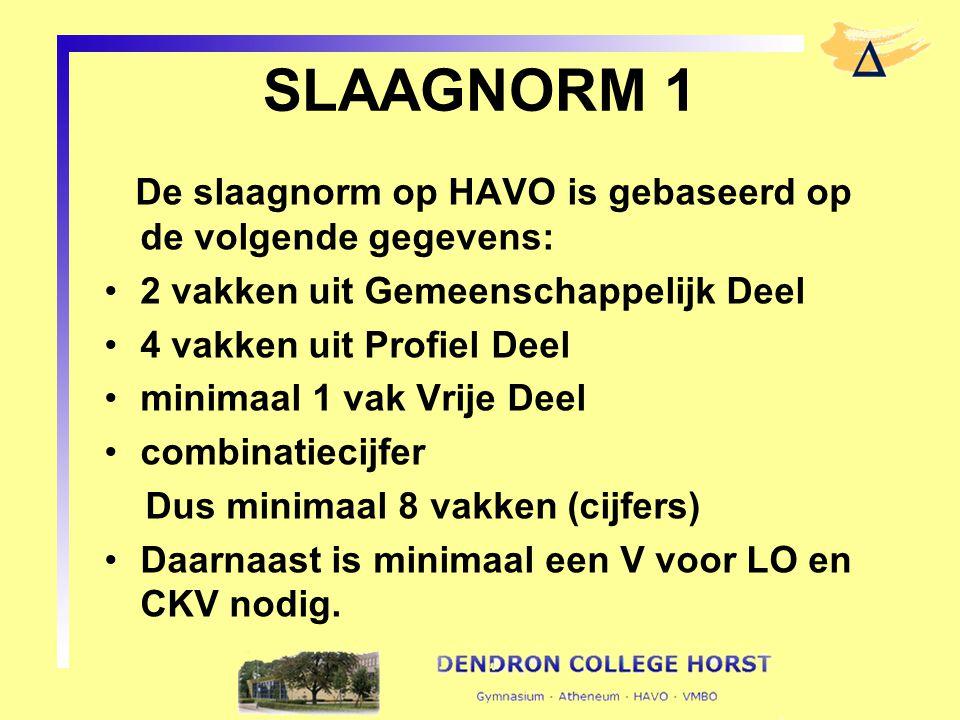 SLAAGNORM 1 De slaagnorm op HAVO is gebaseerd op de volgende gegevens: 2 vakken uit Gemeenschappelijk Deel 4 vakken uit Profiel Deel minimaal 1 vak Vr