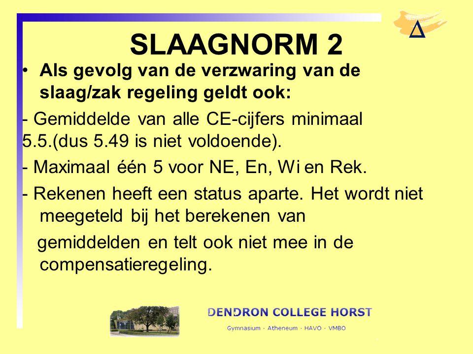 SLAAGNORM 2 Als gevolg van de verzwaring van de slaag/zak regeling geldt ook: - Gemiddelde van alle CE-cijfers minimaal 5.5.(dus 5.49 is niet voldoend
