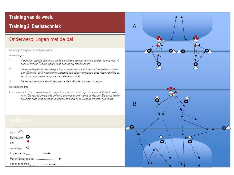 pion Bal bezitter bal verdediger Lopen met bal Pass of schot op doel Lopen zonder bal Training van de week. Training 2 Basistechniek Onderwerp: Lopen