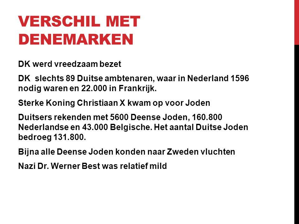 VERSCHIL MET DENEMARKEN DK werd vreedzaam bezet DK slechts 89 Duitse ambtenaren, waar in Nederland 1596 nodig waren en 22.000 in Frankrijk. Sterke Kon