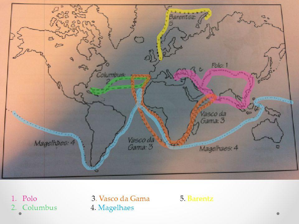1.Polo 3. Vasco da Gama 5. Barentz 2.Columbus 4. Magelhaes