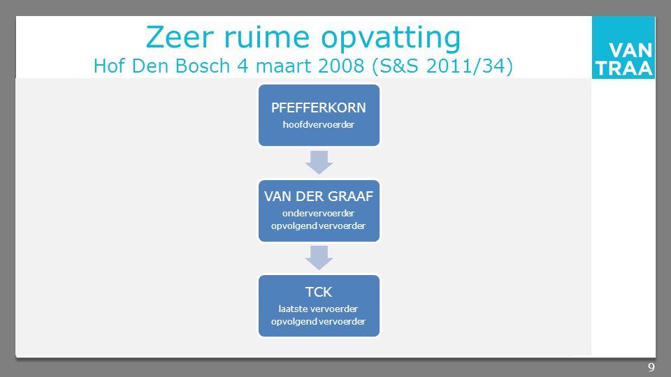 Zeer ruime opvatting Hof Den Bosch 4 maart 2008 (S&S 2011/34) 9 PFEFFERKORN hoofdvervoerder VAN DER GRAAF ondervervoerder opvolgend vervoerder TCK laatste vervoerder opvolgend vervoerder