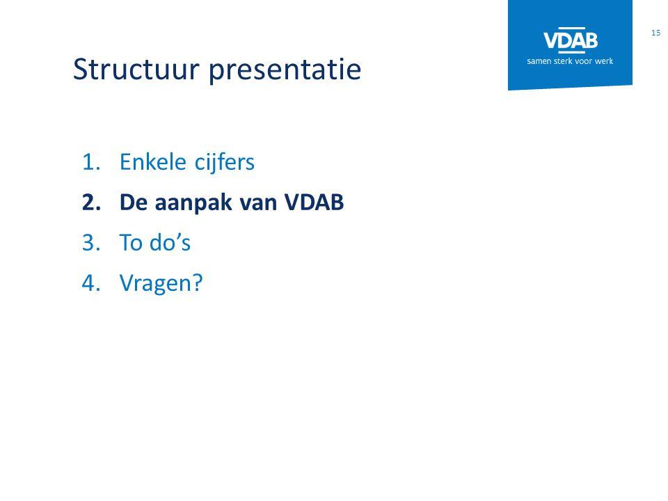 Structuur presentatie 1.Enkele cijfers 2.De aanpak van VDAB 3.To do's 4.Vragen 15