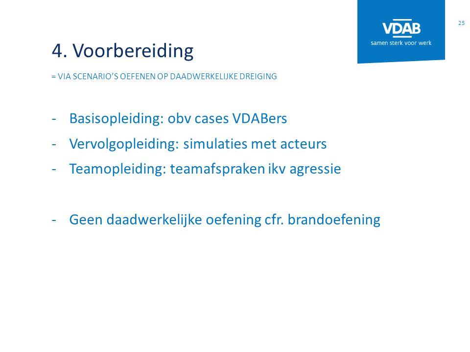 4. Voorbereiding = VIA SCENARIO'S OEFENEN OP DAADWERKELIJKE DREIGING -Basisopleiding: obv cases VDABers -Vervolgopleiding: simulaties met acteurs -Tea