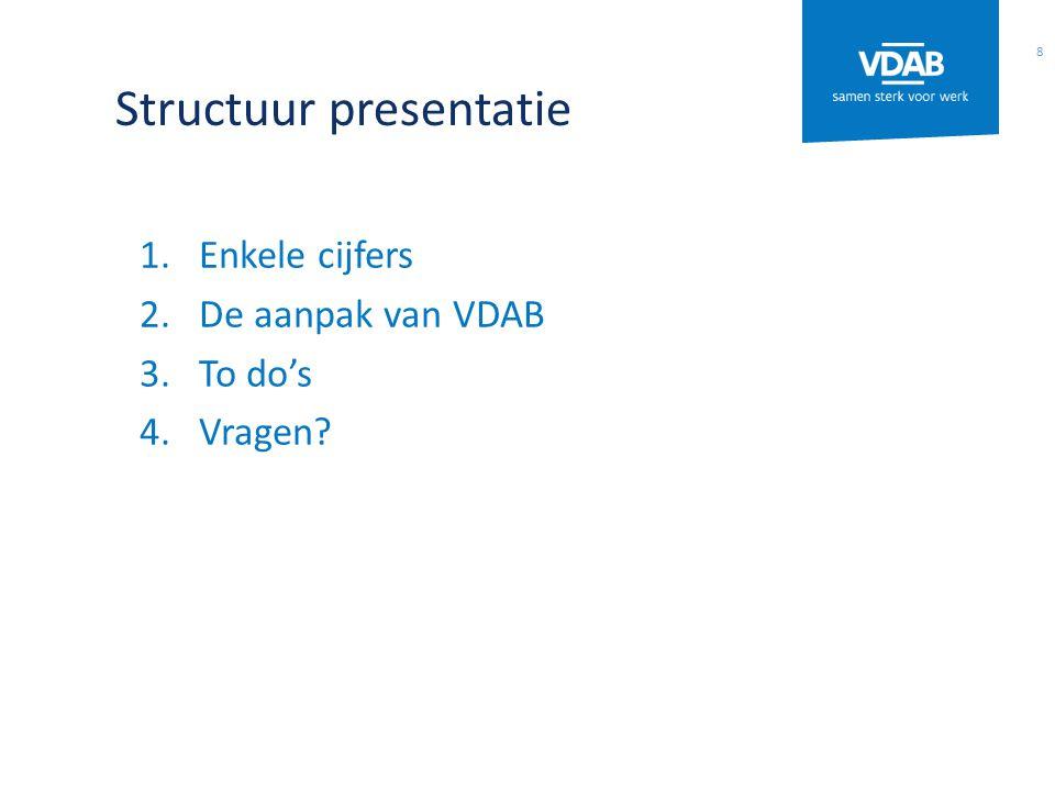 Structuur presentatie 1.Enkele cijfers 2.De aanpak van VDAB 3.To do's 4.Vragen 8