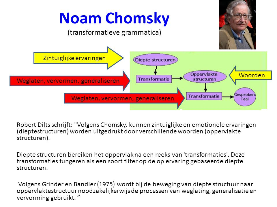 Noam Chomsky (transformatieve grammatica) Robert Dilts schrijft: Volgens Chomsky, kunnen zintuiglijke en emotionele ervaringen (dieptestructuren) worden uitgedrukt door verschillende woorden (oppervlakte structuren).