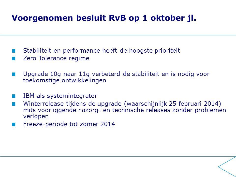 Voorgenomen besluit RvB op 1 oktober jl.