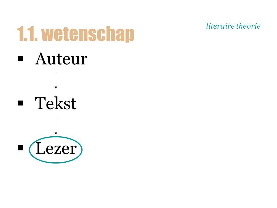 literaire theorie  Auteur  Tekst  Lezer 1.1. wetenschap