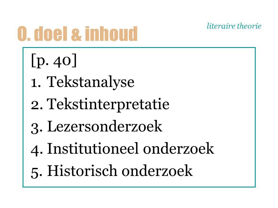 literaire theorie [p. 40] 1.Tekstanalyse 2.Tekstinterpretatie 3.Lezersonderzoek 4.Institutioneel onderzoek 5.Historisch onderzoek O. doel & inhoud
