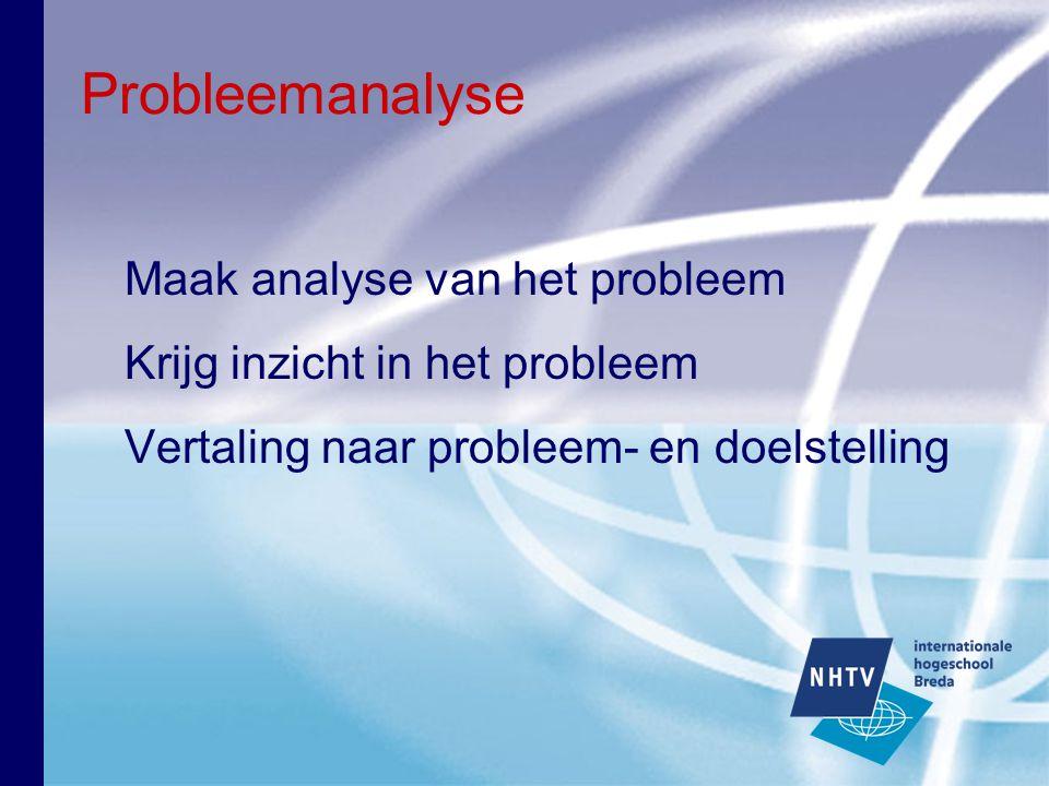 Probleemanalyse Maak analyse van het probleem Krijg inzicht in het probleem Vertaling naar probleem- en doelstelling