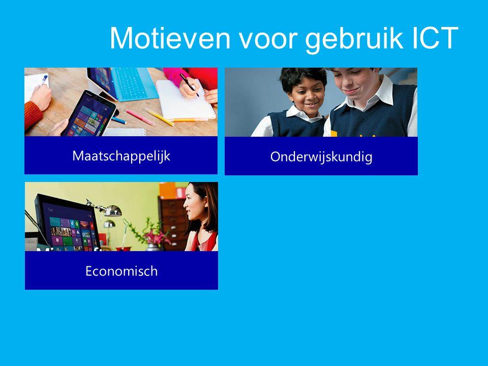Motieven voor gebruik ICT