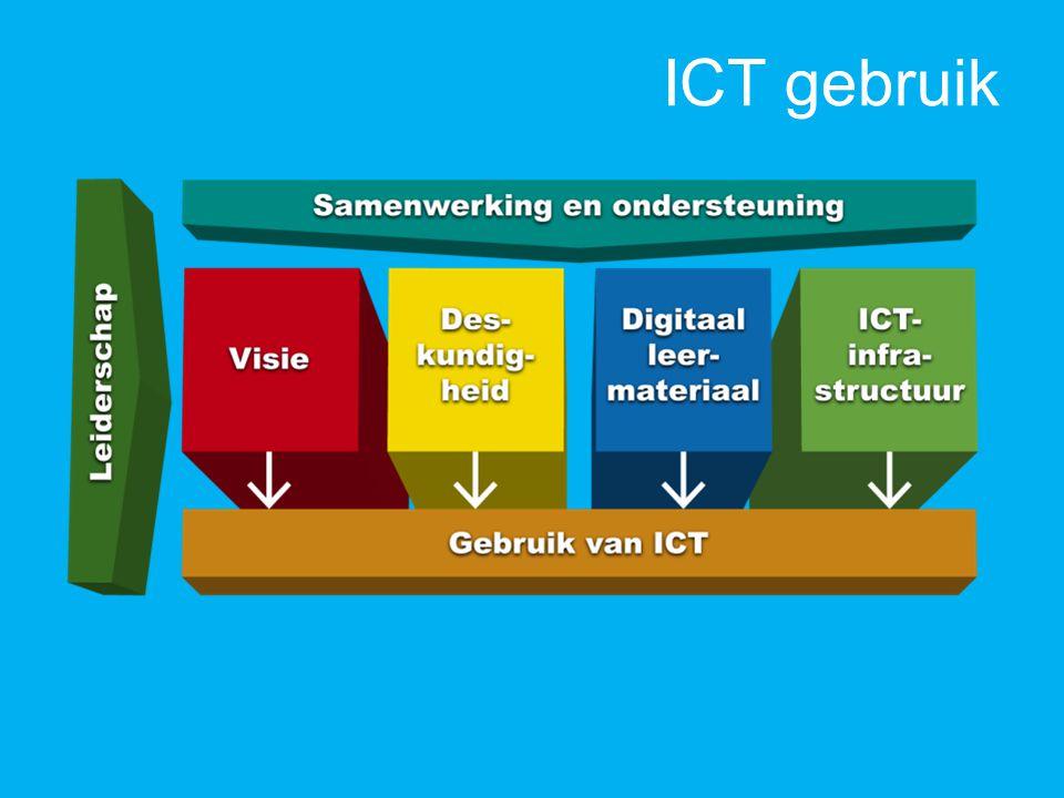 ICT gebruik