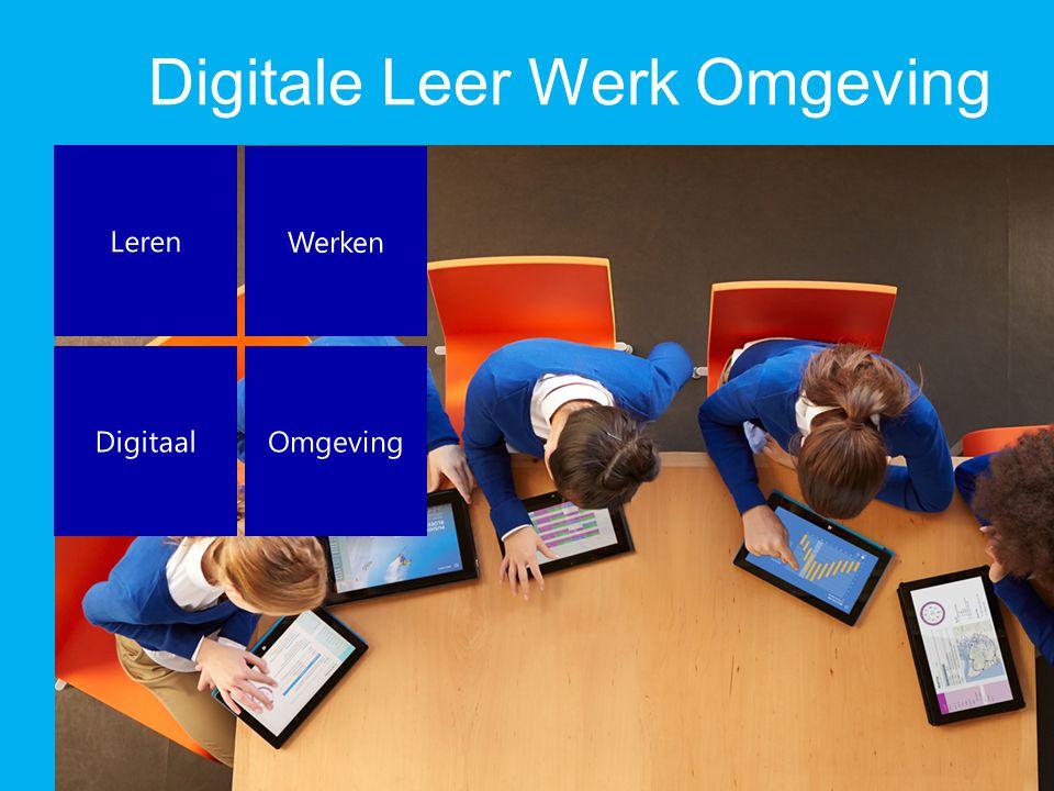 Digitale Leer Werk Omgeving