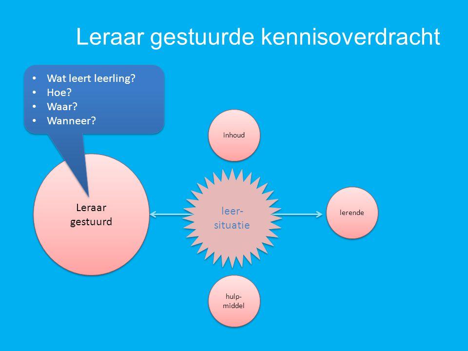 Leraar gestuurde kennisoverdracht Leraar gestuurd hulp- middel inhoud leer- situatie Wat leert leerling? Hoe? Waar? Wanneer? Wat leert leerling? Hoe?