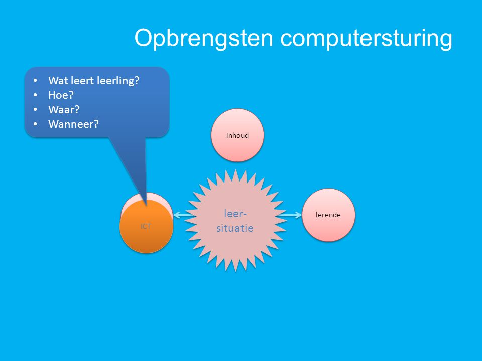 leraar Opbrengsten computersturing ICT inhoud leer- situatie lerende Wat leert leerling? Hoe? Waar? Wanneer? Wat leert leerling? Hoe? Waar? Wanneer?