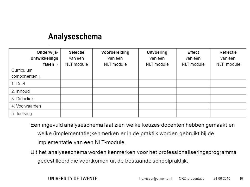 24-06-2010t.c.visser@utwente.nl ORD presentatie 10 Analyseschema Een ingevuld analyseschema laat zien welke keuzes docenten hebben gemaakt en welke (i