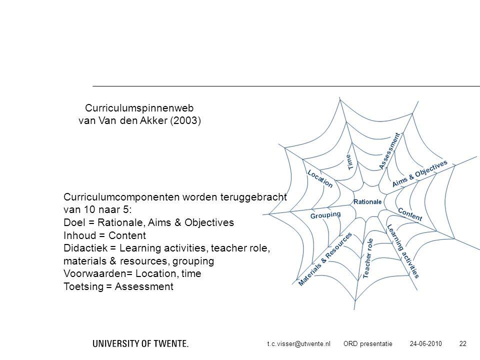 24-06-2010t.c.visser@utwente.nl ORD presentatie 22 Curriculumspinnenweb van Van den Akker (2003) Curriculumcomponenten worden teruggebracht van 10 naa