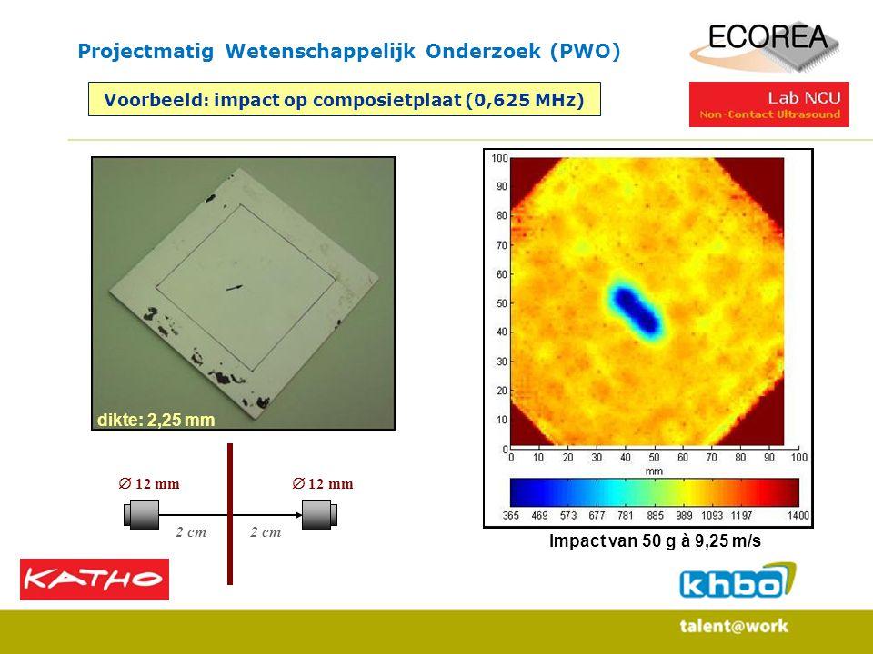 Projectmatig Wetenschappelijk Onderzoek (PWO) Voorbeeld: impact op composietplaat (0,625 MHz) 2 cm  12 mm dikte: 2,25 mm Impact van 50 g à 9,25 m/s