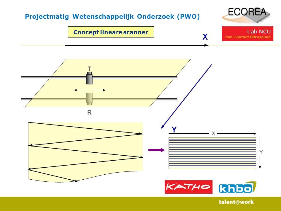 Projectmatig Wetenschappelijk Onderzoek (PWO) Concept lineare scanner X Y T R X Y
